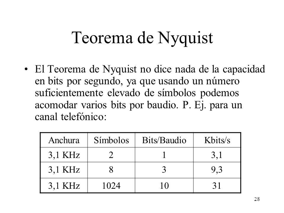 27 Teorema de Nyquist (1924) El número de baudios transmitidos por un canal nunca puede ser mayor que el doble de su ancho de banda (dos baudios por h