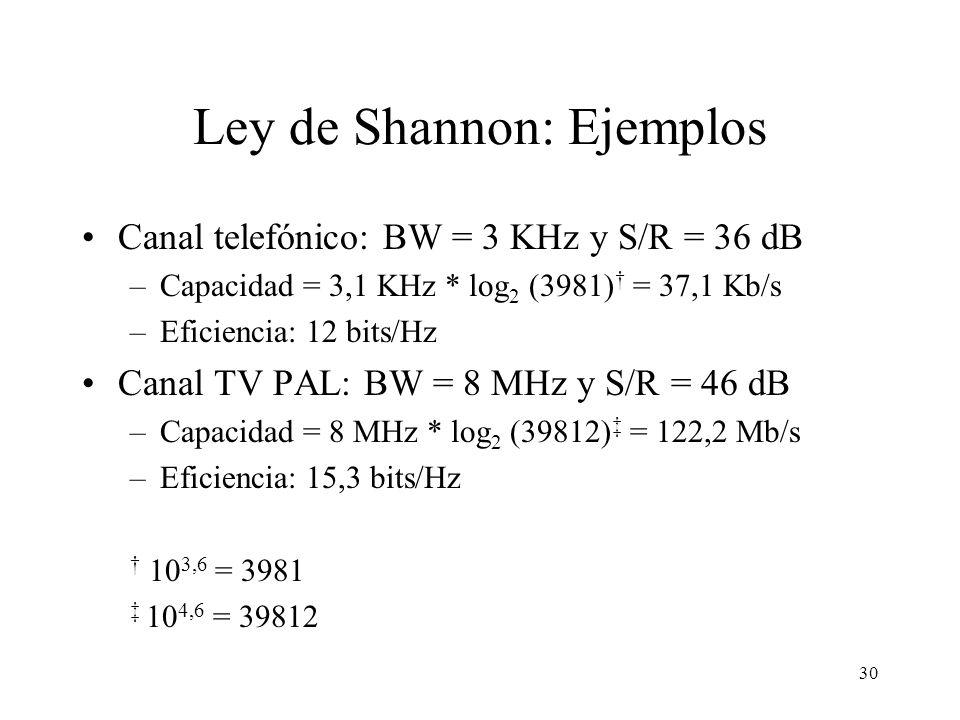 29 Ley de Shannon (1948) La cantidad de símbolos (o bits/baudio) que pueden utilizarse dependen de la calidad del canal, es decir de su relación señal