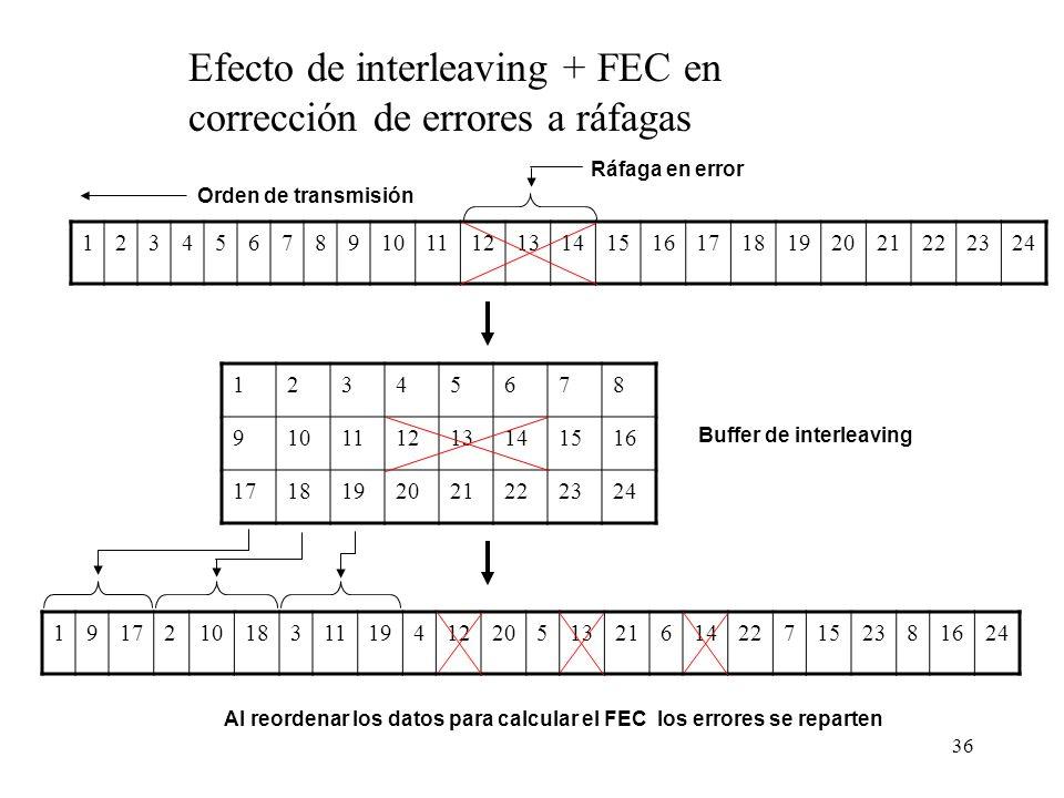 35 Control de errores. Interleaving El FEC no puede corregir muchos errores juntos, funciona mejor si están repartidos. En RBB lo normal son errores a