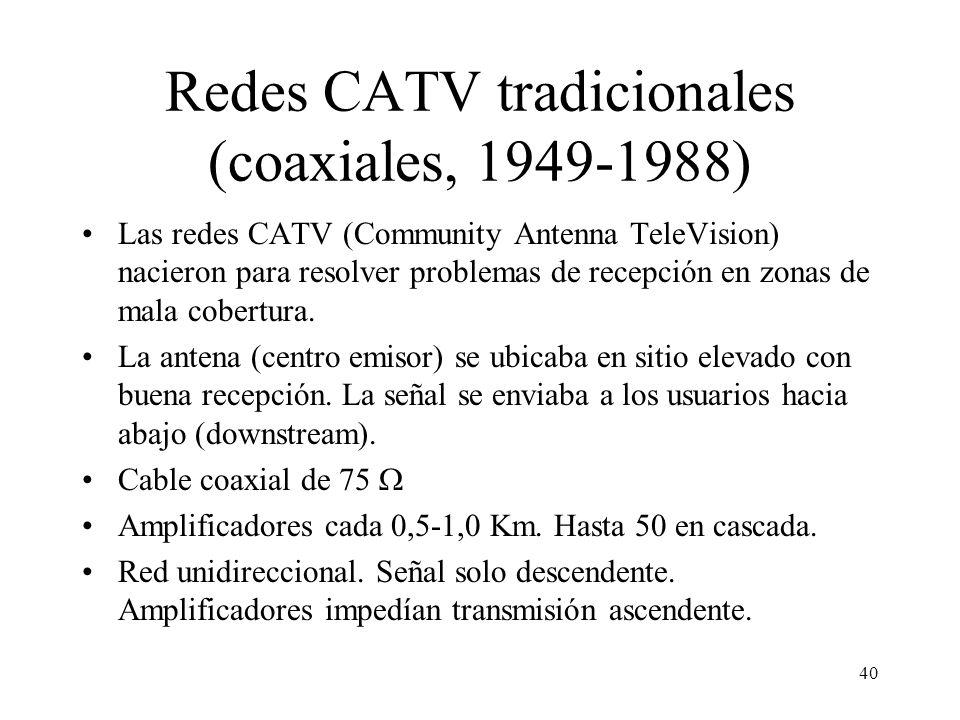 39 Redes CATV Evolución histórica y arquitectura HFC Nivel físico Nivel MAC Cable Modems Estándares Redes CATV en España Referencias