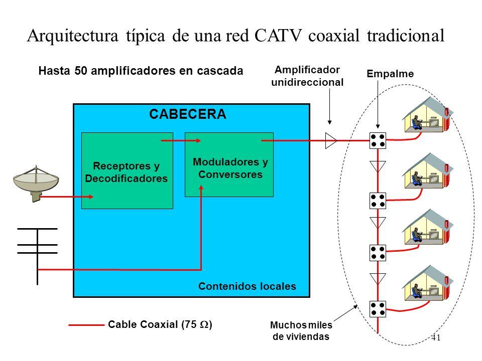 40 Redes CATV tradicionales (coaxiales, 1949-1988) Las redes CATV (Community Antenna TeleVision) nacieron para resolver problemas de recepción en zona