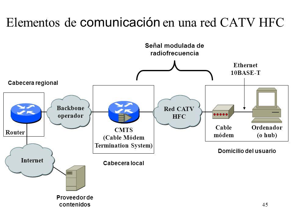 44 Cabecera regional Arquitectura típica de una red CATV HFC Anillo de fibra (TV y datos viajan por separado) Cabecera local Receptor y Modulador Inte