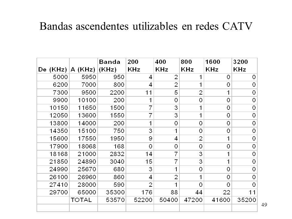 48 Reparto de frecuencias en redes HFC (estándar DOCSIS) Descendente: 96-864 MHz (Europa), 88-860 MHz (América). S/R > 34 dB (normal 46 dB) Ascendente