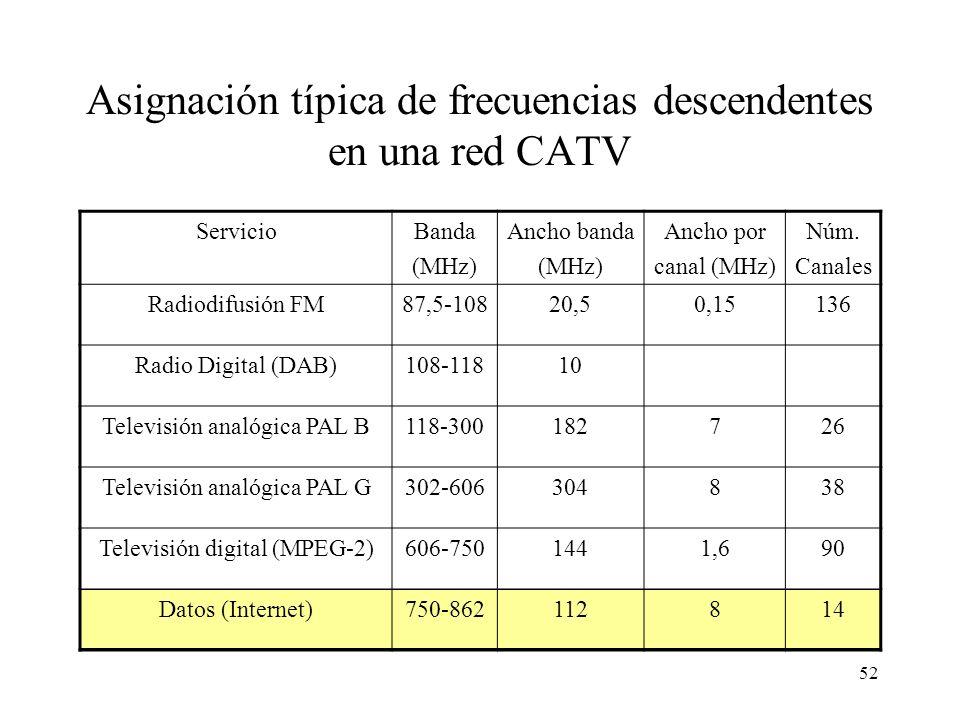51 Asignación típica de frecuencias ascendentes en una red CATV ServicioBanda (MHz)Ancho de banda (MHz) Supervisión de la red (uso reducido por el rui
