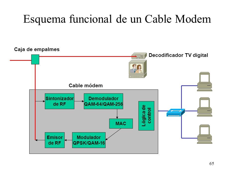 64 Cable Módem El CM se conecta al ordenador normalmente mediante Ethernet (10BASE-T). Así se consigue una interfaz de alta velocidad a bajo costo y u