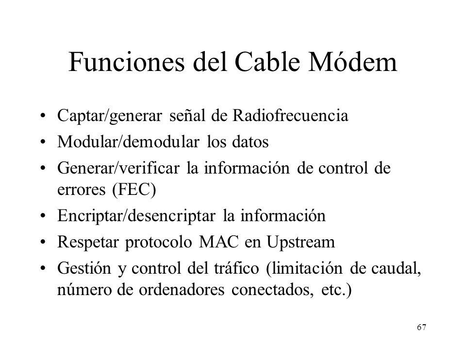 66 Cable Módems