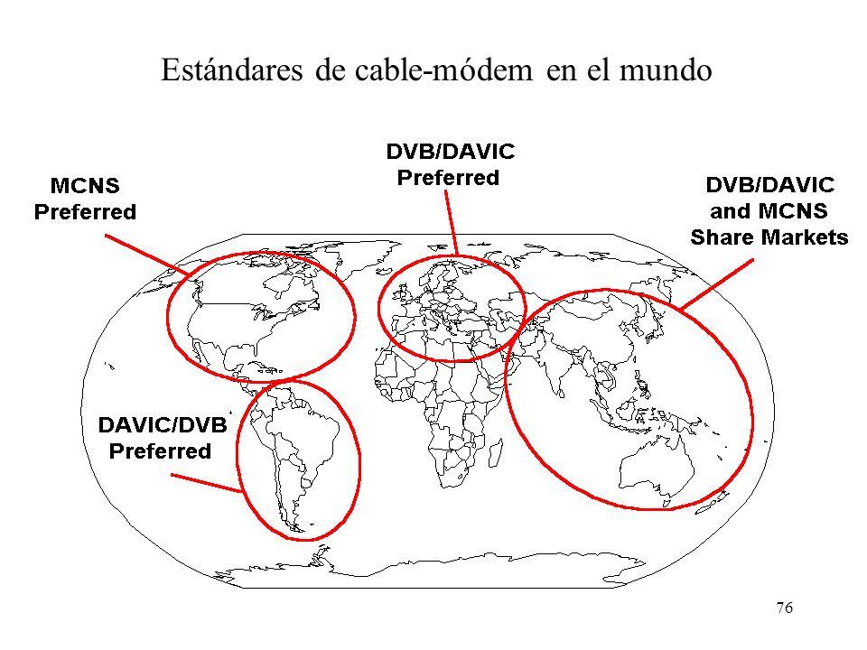 75 Modelo de referencia DAVIC para CATV
