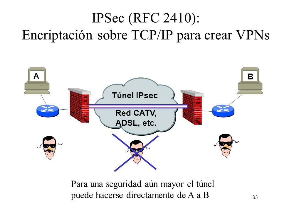 82 Redes privadas virtuales sobre CATV Las redes CATV representan una opción muy interesante frente a las alternativas clásicas para redes de datos (R