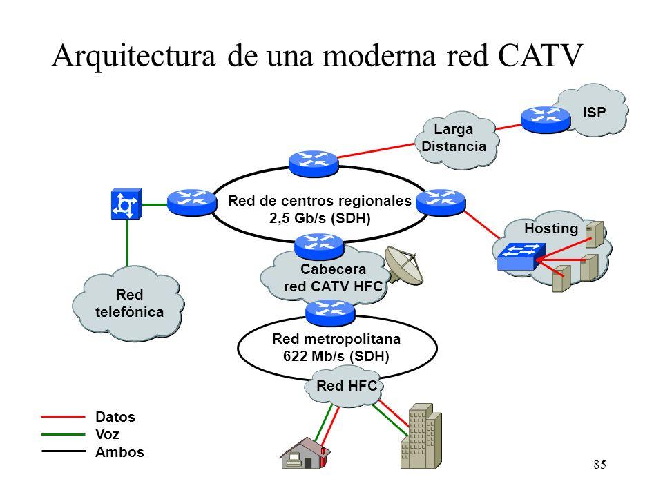 84 C Conmutador LAN Router CMTS Cable Módem Servidor DHCP/TFTP Host de Administración Backbone Red CATV HFC 1: Definir y salvar la configuración del C