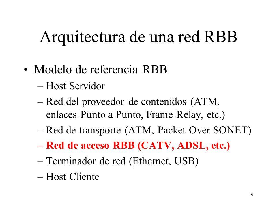 9 Arquitectura de una red RBB Modelo de referencia RBB –Host Servidor –Red del proveedor de contenidos (ATM, enlaces Punto a Punto, Frame Relay, etc.) –Red de transporte (ATM, Packet Over SONET) –Red de acceso RBB (CATV, ADSL, etc.) –Terminador de red (Ethernet, USB) –Host Cliente