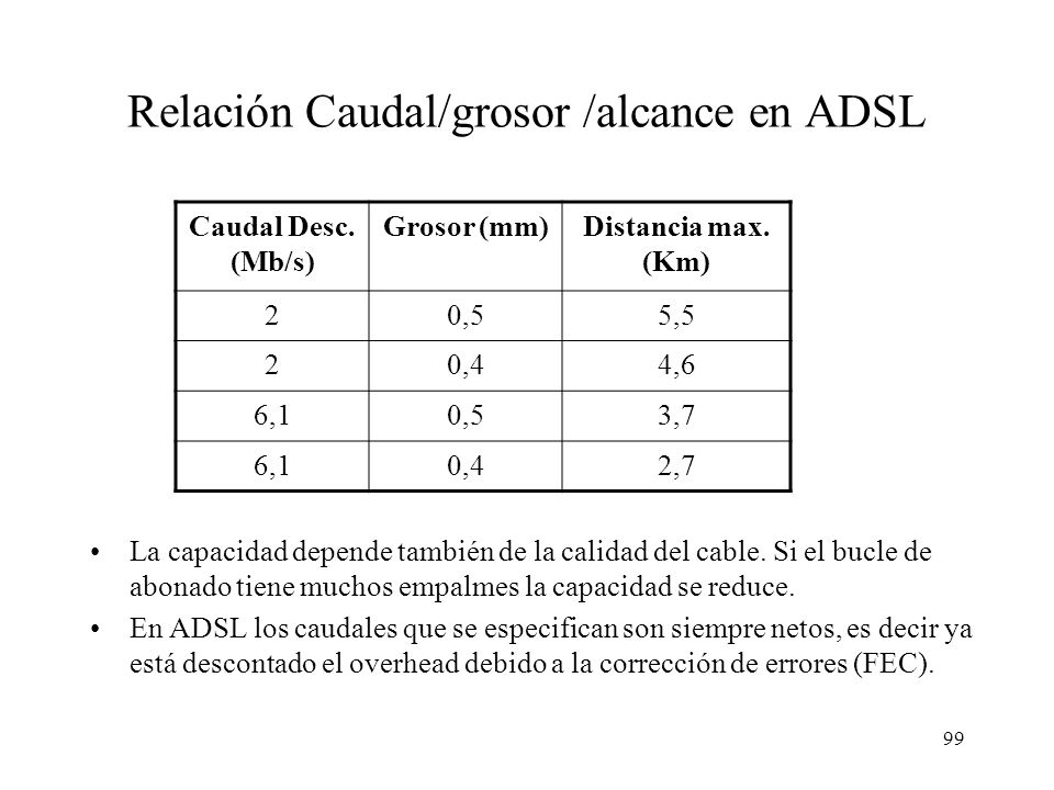 98 Fundamentos técnicos de ADSL ADSL utiliza frecuencias a partir de 25-30 KHz para ser compatible con el teléfono analógico (0-4 KHz). No es compatib