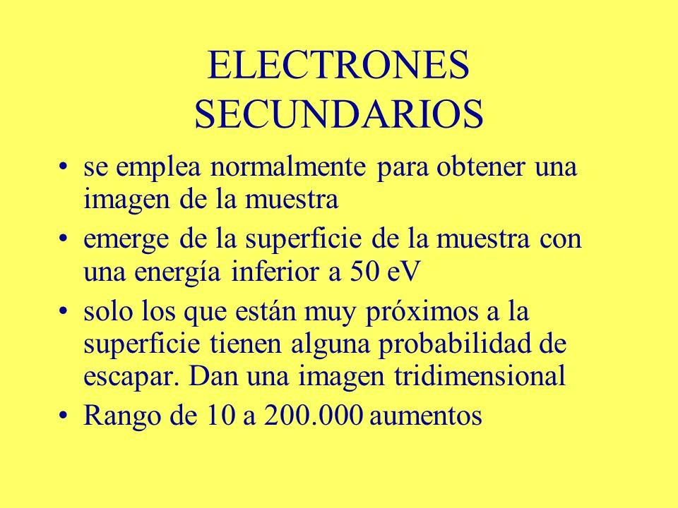 ELECTRONES SECUNDARIOS se emplea normalmente para obtener una imagen de la muestra emerge de la superficie de la muestra con una energía inferior a 50