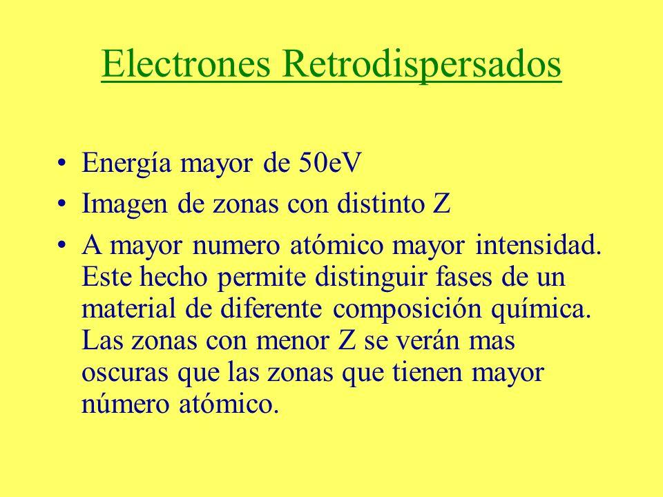 Electrones Retrodispersados Energía mayor de 50eV Imagen de zonas con distinto Z A mayor numero atómico mayor intensidad. Este hecho permite distingui
