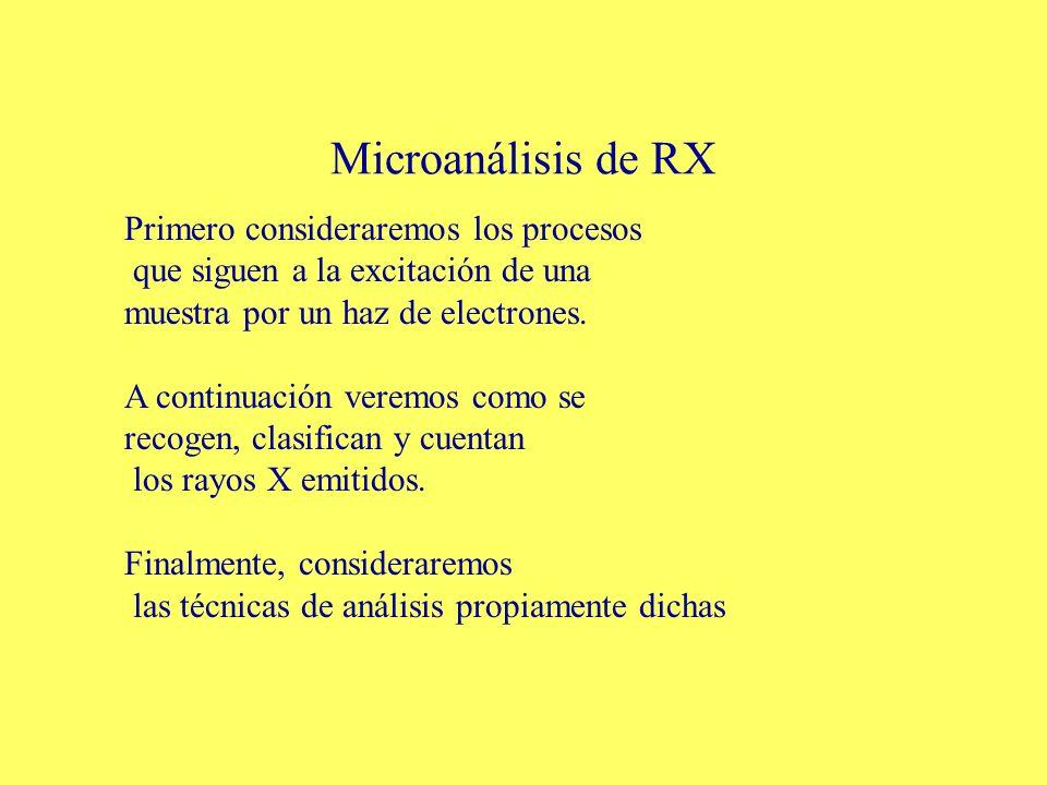 Microanálisis de RX Primero consideraremos los procesos que siguen a la excitación de una muestra por un haz de electrones. A continuación veremos com