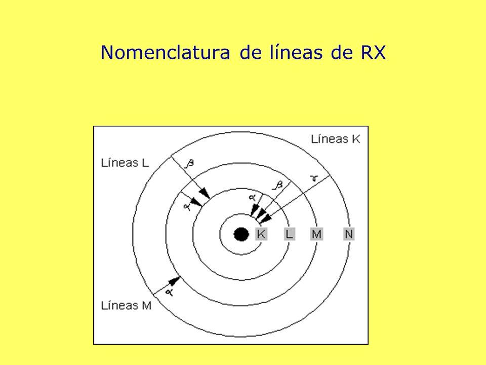Nomenclatura de líneas de RX