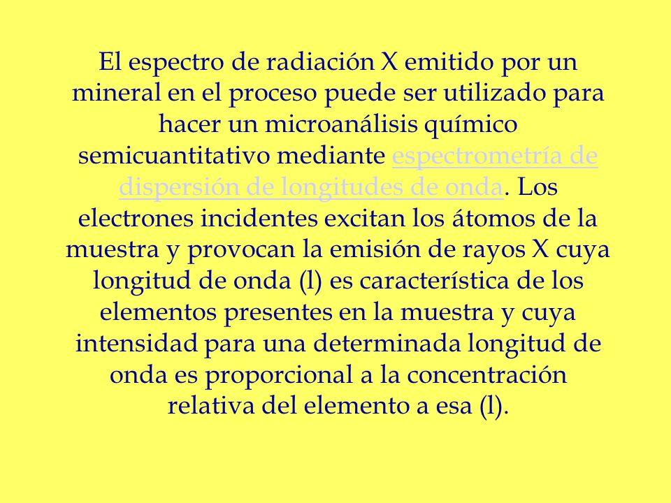 El espectro de radiación X emitido por un mineral en el proceso puede ser utilizado para hacer un microanálisis químico semicuantitativo mediante espe