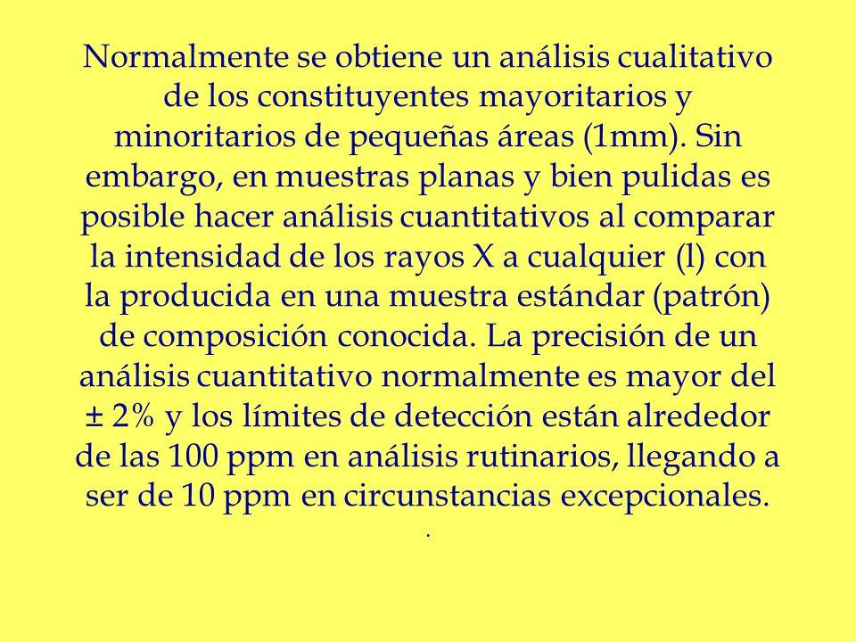 Normalmente se obtiene un análisis cualitativo de los constituyentes mayoritarios y minoritarios de pequeñas áreas (1mm). Sin embargo, en muestras pla