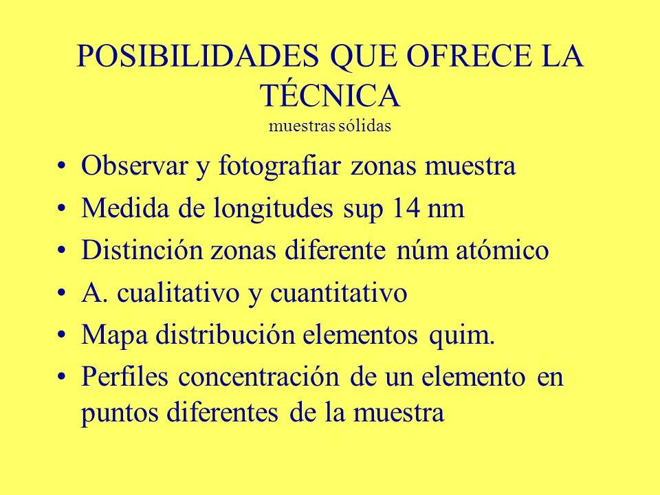 POSIBILIDADES QUE OFRECE LA TÉCNICA muestras sólidas Observar y fotografiar zonas muestra Medida de longitudes sup 14 nm Distinción zonas diferente nú