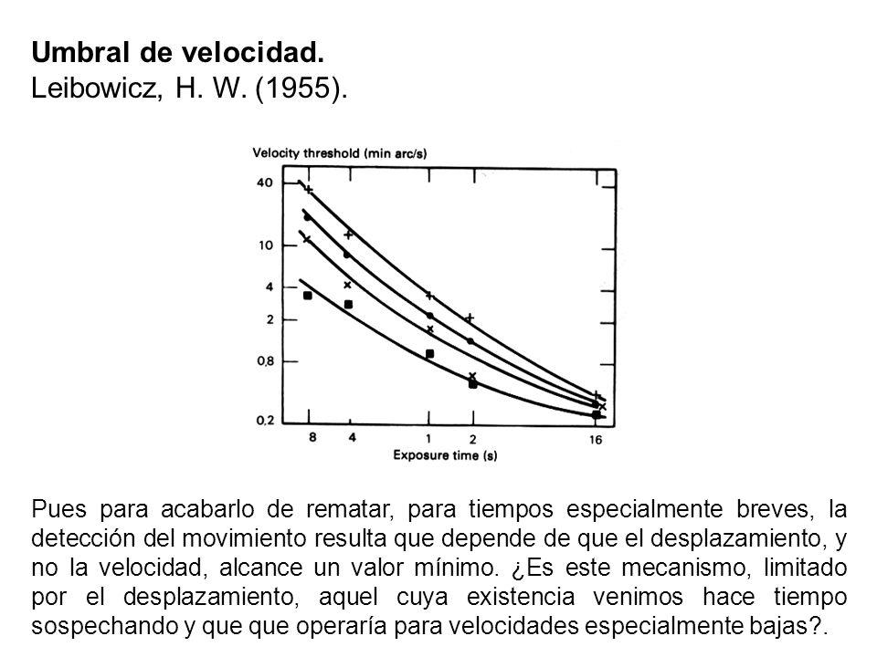 Mecanismo limitado por el desplazamiento Mecanismo limitado por la velocidad Hipótesis: Velocidades especialmente bajas Tiempos especialmente cortos Hipótesis: Velocidades medias y altas Tiempos no especialmente cortos ¿Dos mecanismos operando en paralelo?.