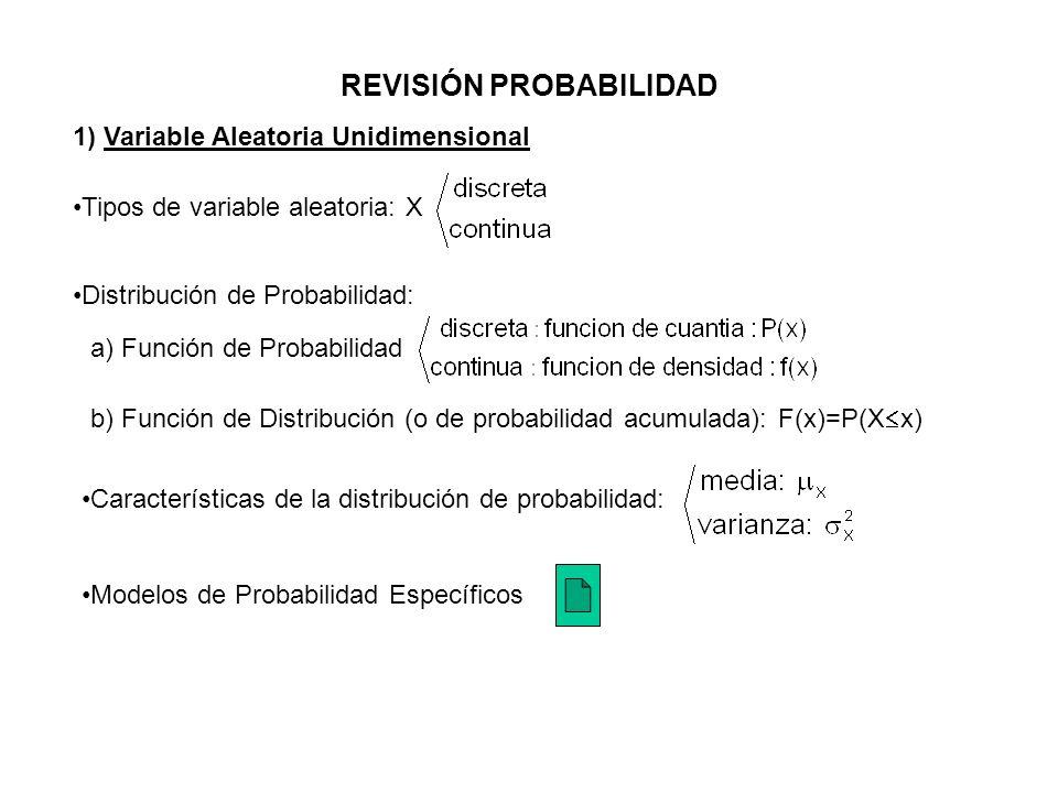 REVISIÓN PROBABILIDAD Tipos de variable aleatoria: X 1) Variable Aleatoria Unidimensional Distribución de Probabilidad: a) Función de Probabilidad b)
