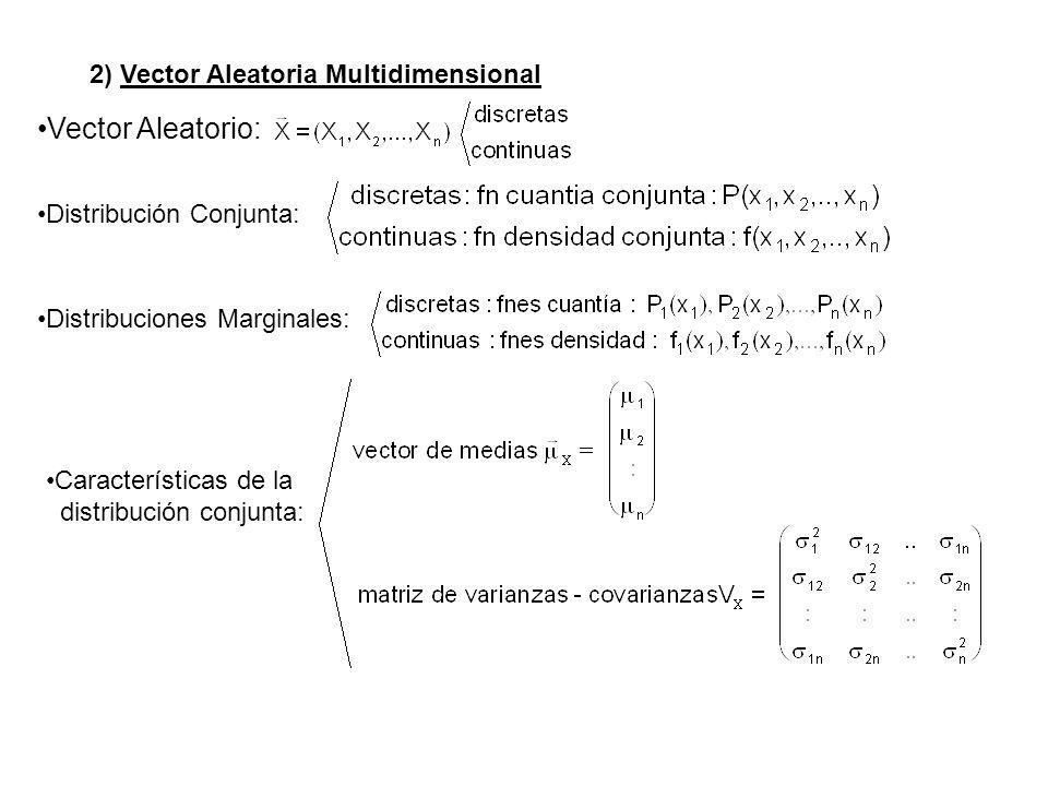 2) Vector Aleatoria Multidimensional Vector Aleatorio: Distribución Conjunta: Distribuciones Marginales: Características de la distribución conjunta: