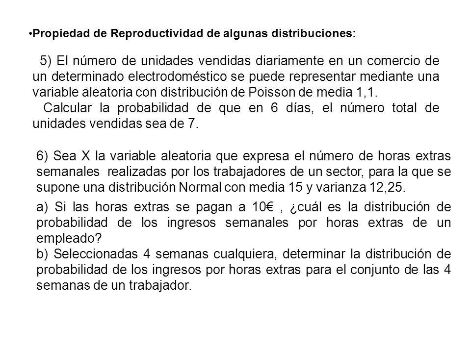 Propiedad de Reproductividad de algunas distribuciones: 5) El número de unidades vendidas diariamente en un comercio de un determinado electrodoméstic