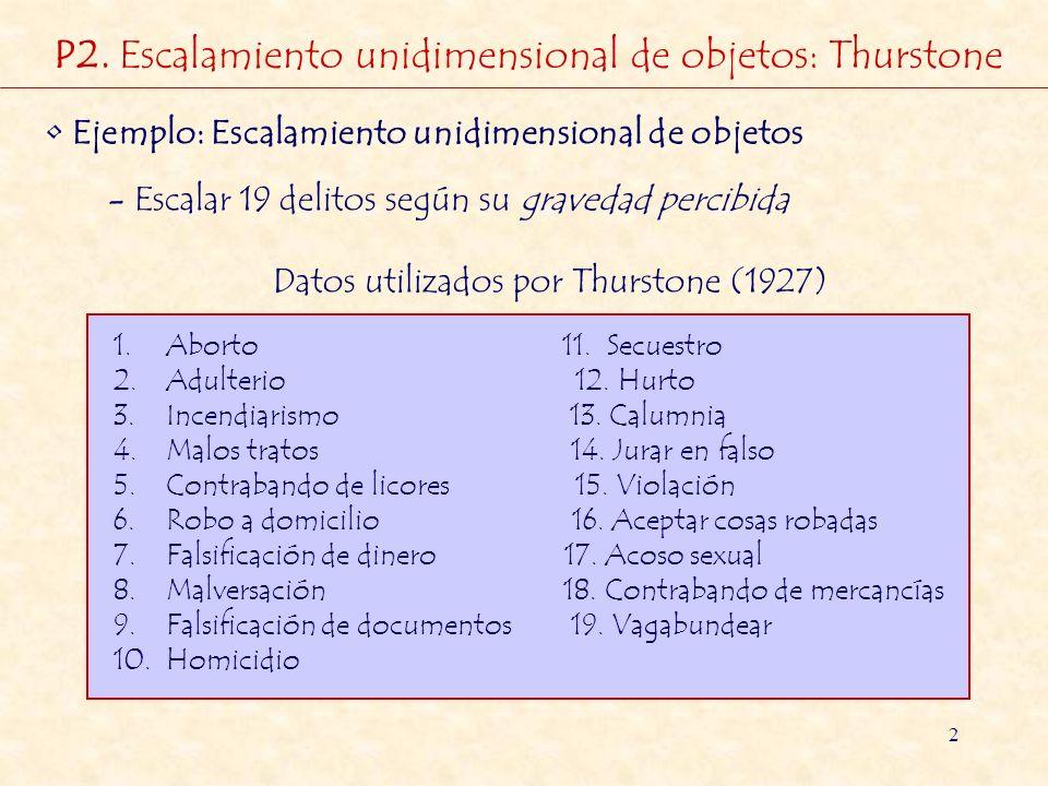 2 P2. Escalamiento unidimensional de objetos: Thurstone Ejemplo: Escalamiento unidimensional de objetos - Escalar 19 delitos según su gravedad percibi