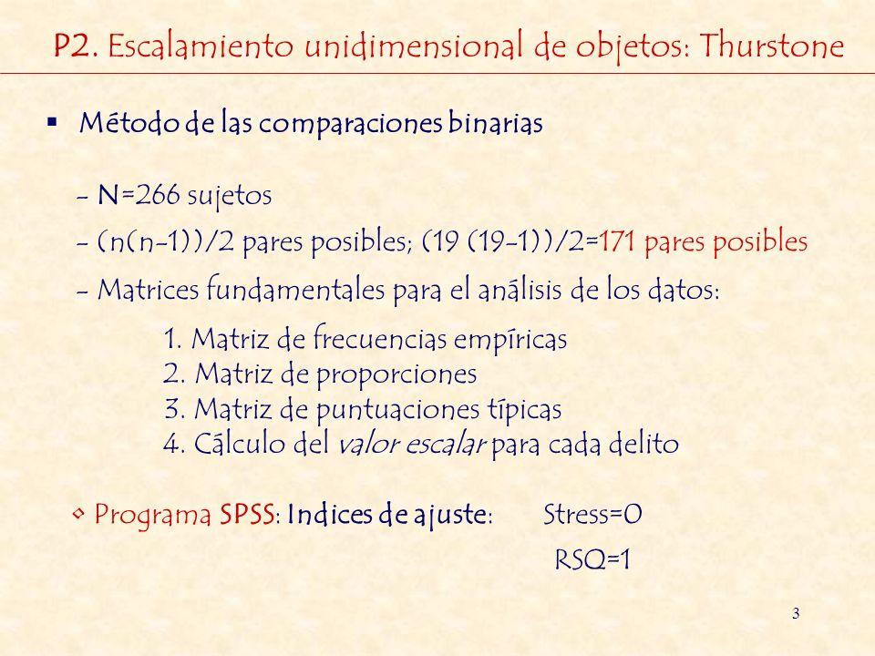 3 Método de las comparaciones binarias - N=266 sujetos - (n(n-1))/2 pares posibles; (19 (19-1))/2=171 pares posibles - Matrices fundamentales para el