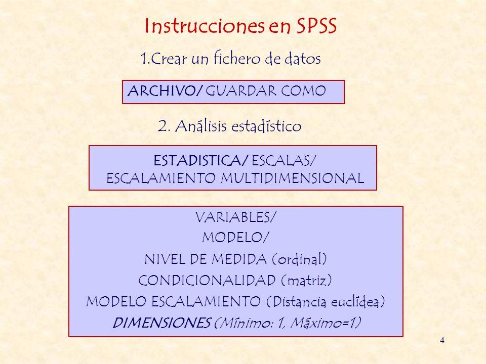 4 Instrucciones en SPSS 1.Crear un fichero de datos 2. Análisis estadístico ESTADISTICA/ ESCALAS/ ESCALAMIENTO MULTIDIMENSIONAL VARIABLES/ MODELO/ NIV