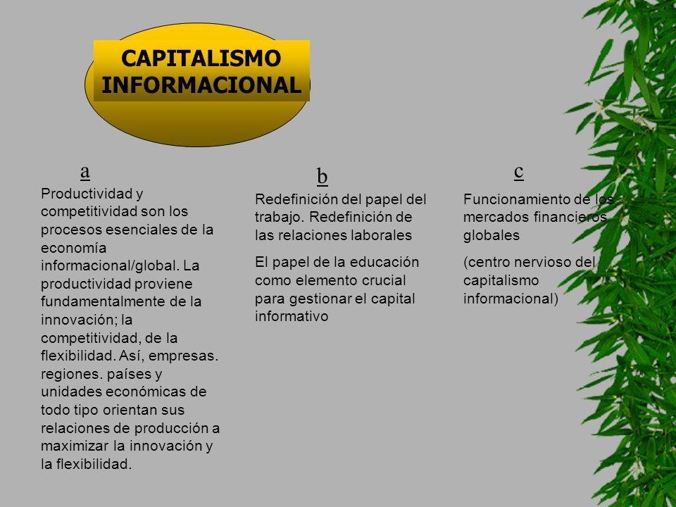 CAPITALISMO INFORMACIONAL Productividad y competitividad son los procesos esenciales de la economía informacional/global. La productividad proviene fu