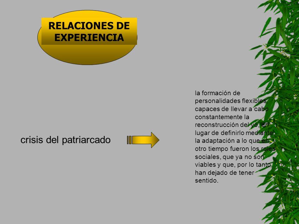 RELACIONES DE EXPERIENCIA crisis del patriarcado la formación de personalidades flexibles, capaces de llevar a cabo constantemente la reconstrucción d