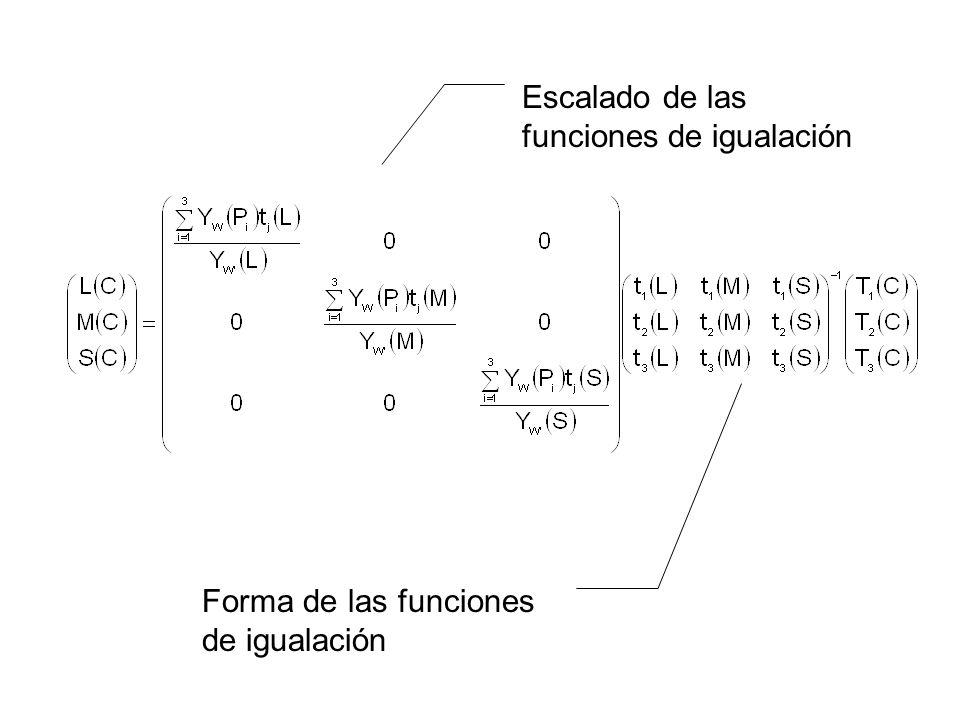 Forma de las funciones de igualación Escalado de las funciones de igualación