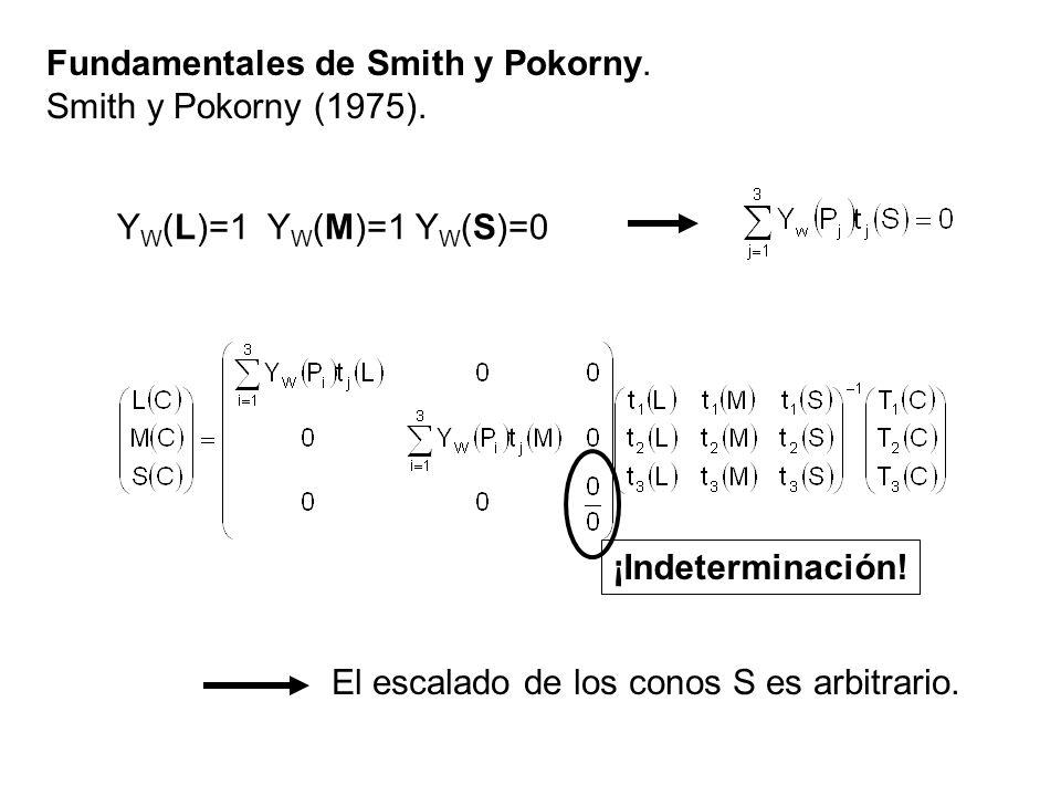 Fundamentales de Smith y Pokorny. Smith y Pokorny (1975). El escalado de los conos S es arbitrario. Y W (L)=1 Y W (M)=1 Y W (S)=0 ¡Indeterminación!
