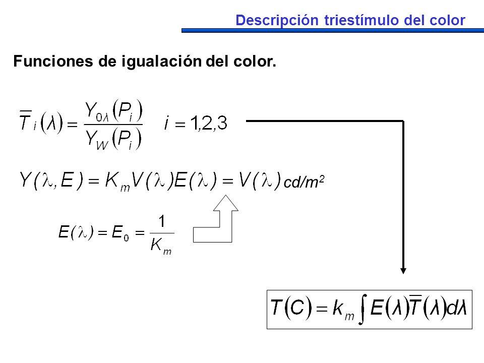Funciones de igualación del color. cd/m 2