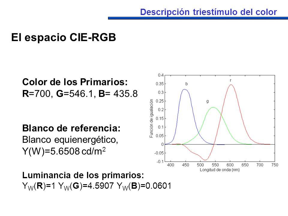 Descripción triestímulo del color Color de los Primarios: R=700, G=546.1, B= 435.8 Blanco de referencia: Blanco equienergético, Y(W)=5.6508 cd/m 2 Luminancia de los primarios: Y W (R)=1 Y W (G)=4.5907 Y W (B)=0.0601 El espacio CIE-RGB
