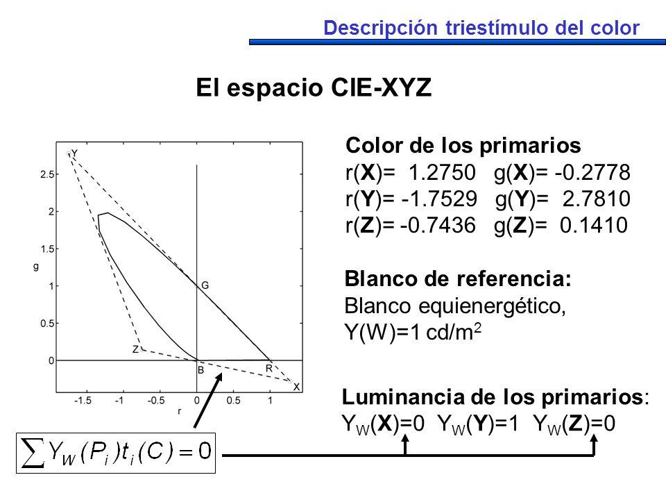 Luminancia de los primarios: Y W (X)=0 Y W (Y)=1 Y W (Z)=0 Color de los primarios r(X)= 1.2750 g(X)= -0.2778 r(Y)= -1.7529 g(Y)= 2.7810 r(Z)= -0.7436 g(Z)= 0.1410 Descripción triestímulo del color El espacio CIE-XYZ Blanco de referencia: Blanco equienergético, Y(W)=1 cd/m 2
