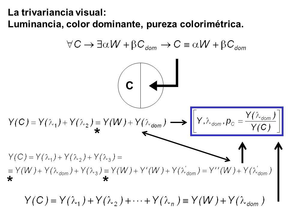 C La trivariancia visual: Luminancia, color dominante, pureza colorimétrica. * **