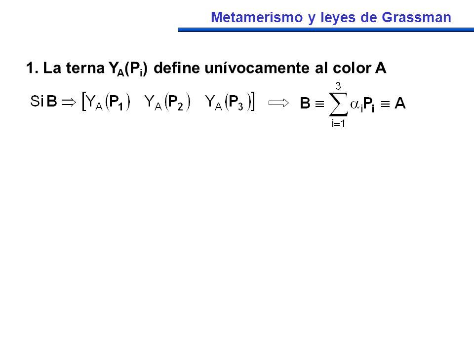 1. La terna Y A (P i ) define unívocamente al color A Metamerismo y leyes de Grassman