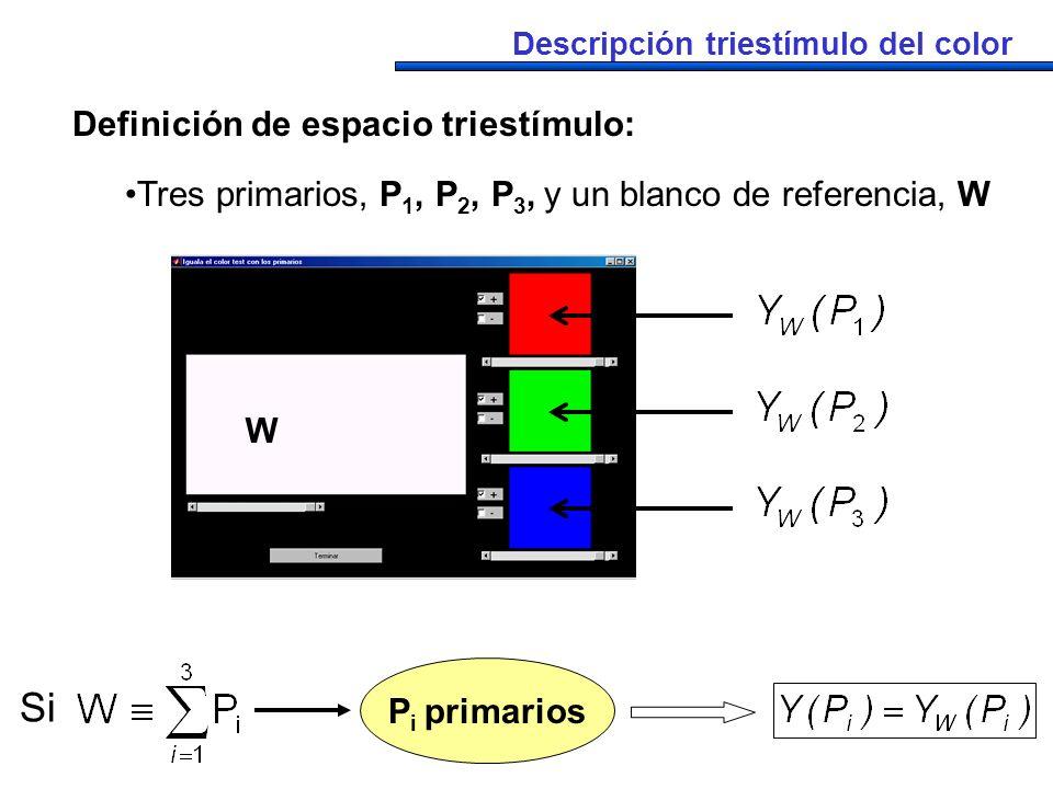 Descripción triestímulo del color Definición de espacio triestímulo: Tres primarios, P 1, P 2, P 3, y un blanco de referencia, W W P i primarios Si