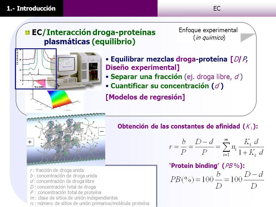 1.- IntroducciónEC EC/Interacción droga-proteínas plasmáticas (equilibrio) Equilibrar mezclas droga-proteína [D/P, Diseño experimental] Separar una fr