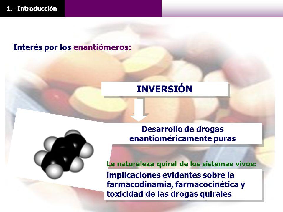 INVERSIÓN Desarrollo de drogas enantioméricamente puras 1.- Introducción implicaciones evidentes sobre la farmacodinamia, farmacocinética y toxicidad