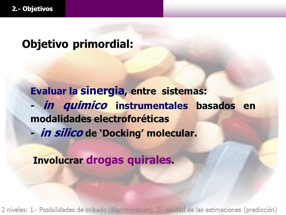 2.- Objetivos Evaluar la sinergia, entre sistemas: - in quimico instrumentales basados en modalidades electroforéticas - in silico de Docking molecula