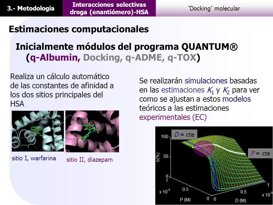 3.- Metodología Interacciones selectivas droga (enantiómero)-HSA Docking molecular Inicialmente módulos del programa QUANTUM® (q-Albumin, Docking, q-A