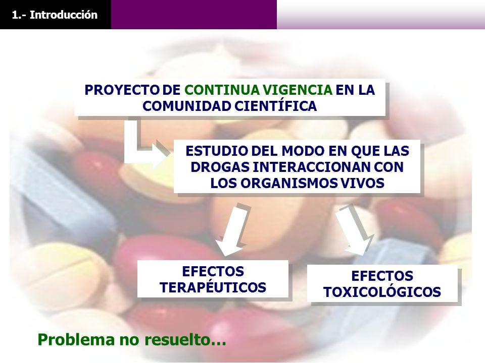 PROYECTO DE CONTINUA VIGENCIA EN LA COMUNIDAD CIENTÍFICA EFECTOS TOXICOLÓGICOS EFECTOS TOXICOLÓGICOS 1.- Introducción EFECTOS TERAPÉUTICOS ESTUDIO DEL