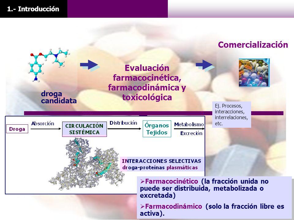 Evaluación farmacocinética, farmacodinámica y toxicológica droga candidata 500051 1.- Introducción Farmacocinético (la fracción unida no puede ser dis