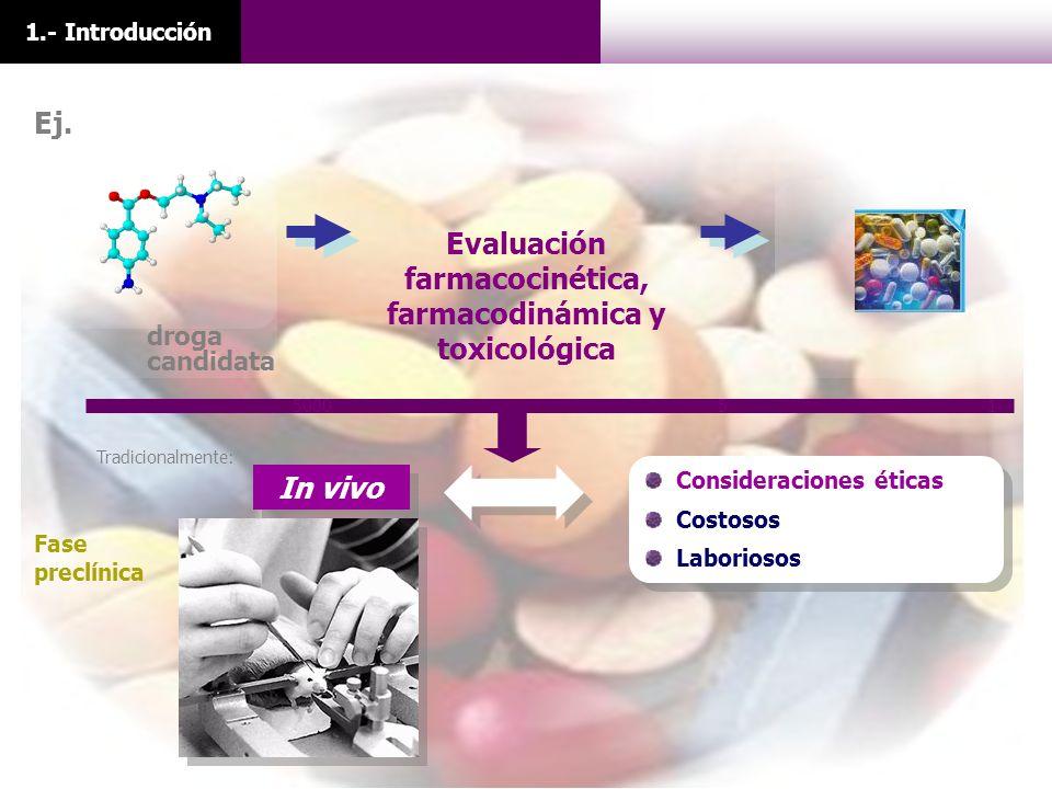 Consideraciones éticas Costosos Laboriosos Consideraciones éticas Costosos Laboriosos Evaluación farmacocinética, farmacodinámica y toxicológica droga