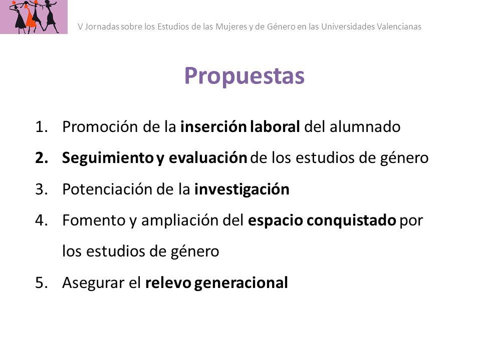Propuestas V Jornadas sobre los Estudios de las Mujeres y de Género en las Universidades Valencianas 1.Promoción de la inserción laboral del alumnado
