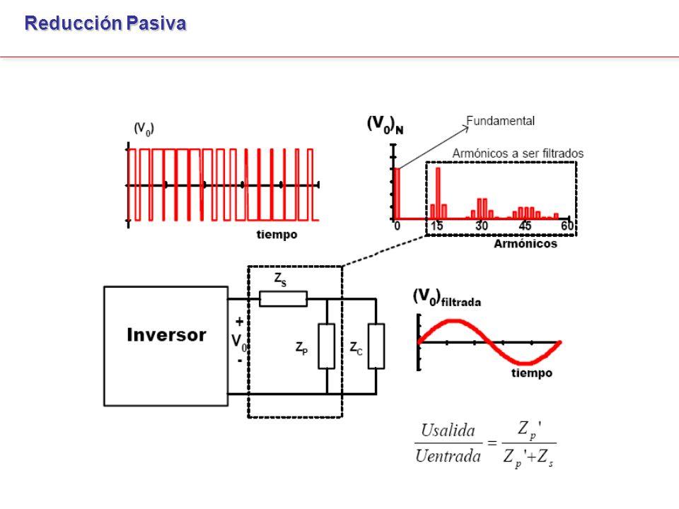 00.010.02 200 100 0 200 Tensión antes del filtro Vs T2 00.010.02 100 0 Tensión después del filtro.