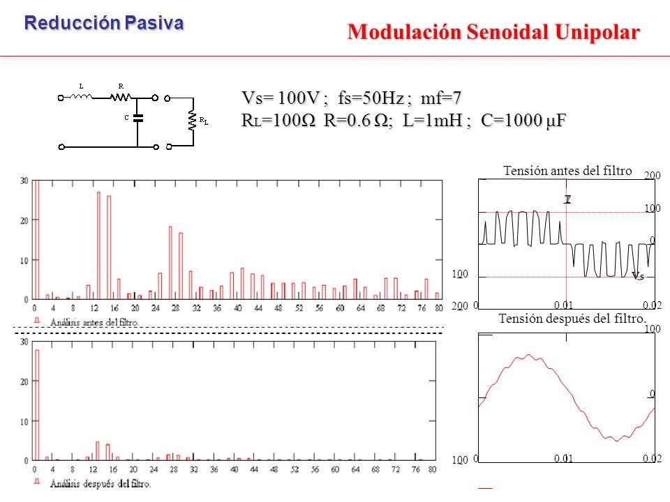 Eliminación de armónicos Reducción Activa Full-Bridge SQW con desplazamiento de fase Full-Bridge PWM con 1 pulso por semiperiodo