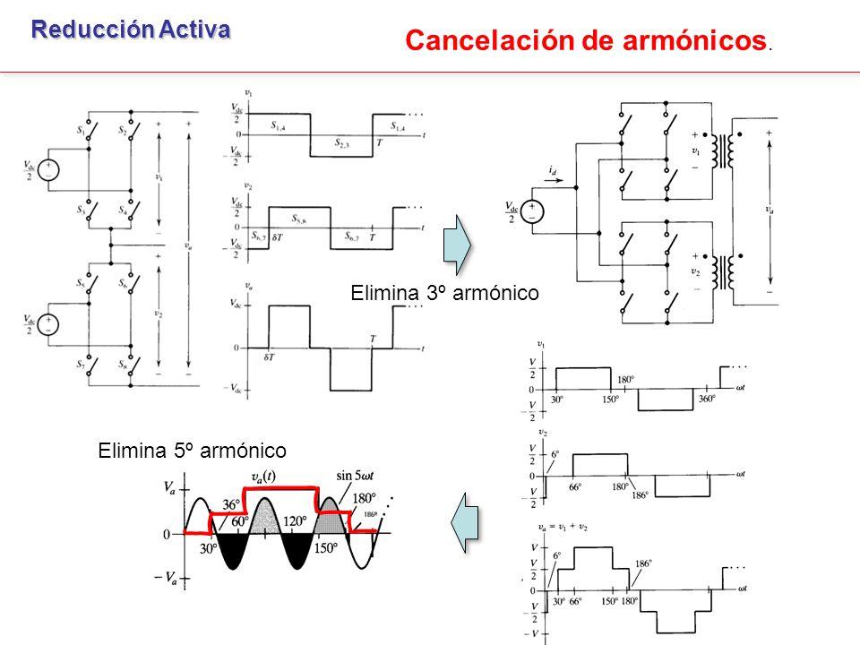 Inversores alimentados por Corriente (CSI) la corriente de salida se mantiene constante independientemente de la carga, siendo la tensión de la salida la que se vea forzada a cambiar, en función de la impedancia de la carga.